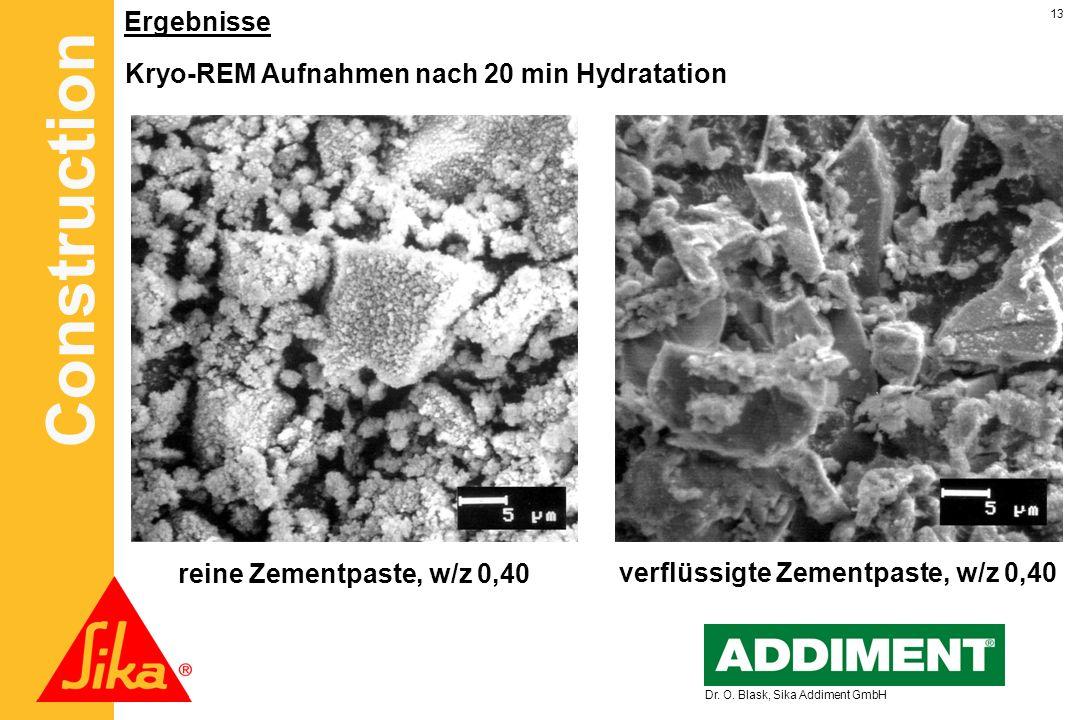 Construction 13 Dr. O. Blask, Sika Addiment GmbH Ergebnisse Kryo-REM Aufnahmen nach 20 min Hydratation reine Zementpaste, w/z 0,40 verflüssigte Zement