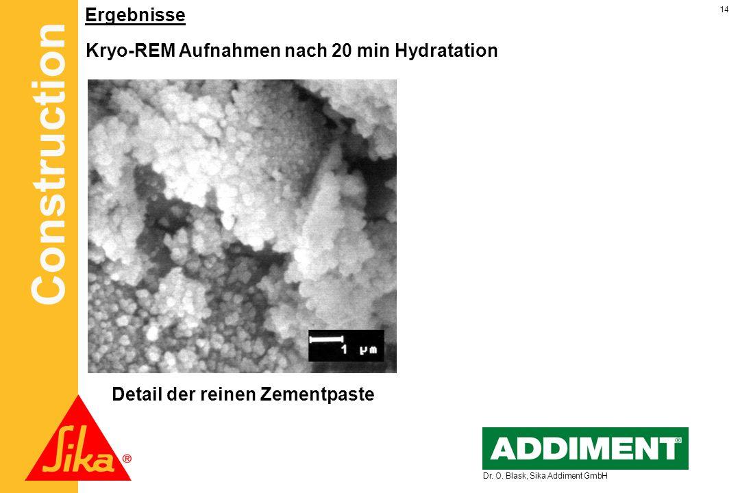 Construction 14 Dr. O. Blask, Sika Addiment GmbH Ergebnisse Kryo-REM Aufnahmen nach 20 min Hydratation Detail der reinen Zementpaste