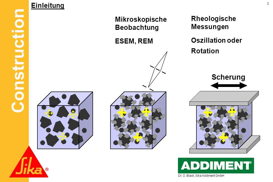 Construction 2 Dr. O. Blask, Sika Addiment GmbH Einleitung Mikroskopische Beobachtung ESEM, REM Scherung Rheologische Messungen Oszillation oder Rotat