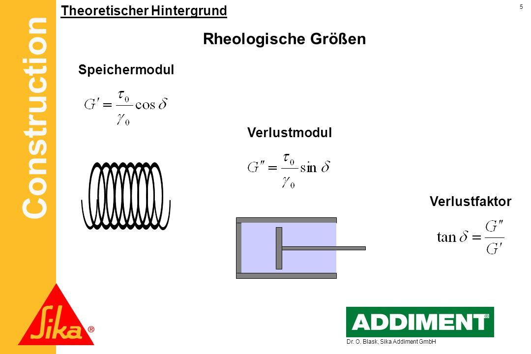 Construction 5 Dr. O. Blask, Sika Addiment GmbH Theoretischer Hintergrund Speichermodul Verlustmodul Rheologische Größen Verlustfaktor
