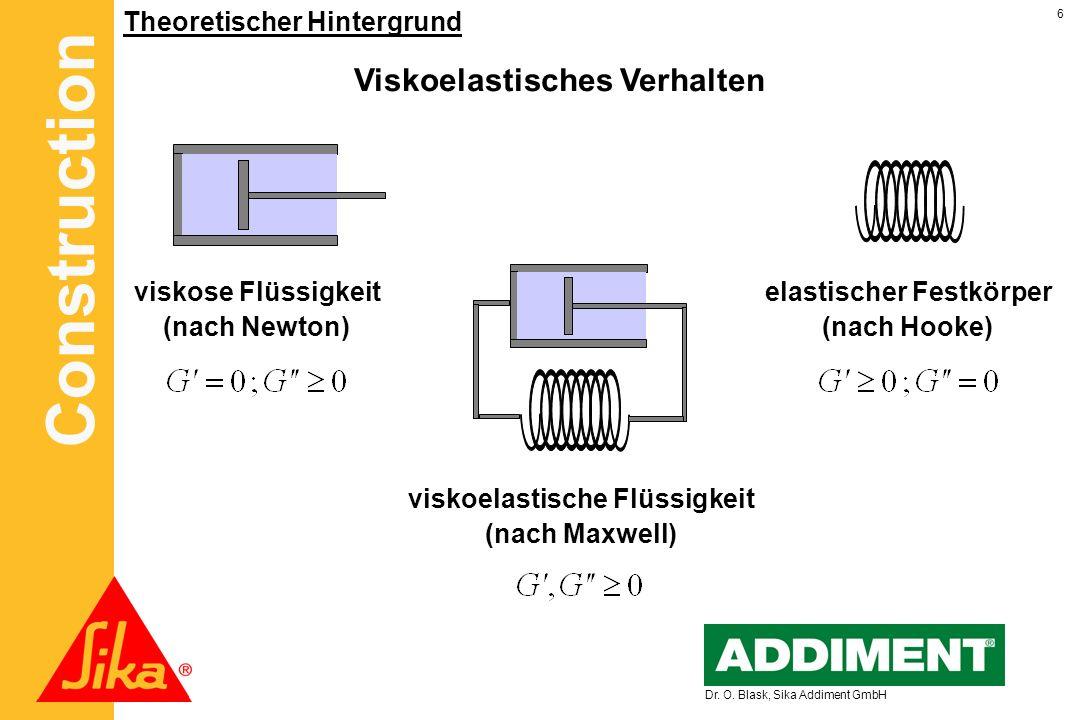 Construction 6 Dr. O. Blask, Sika Addiment GmbH Theoretischer Hintergrund viskose Flüssigkeit (nach Newton) elastischer Festkörper (nach Hooke) viskoe