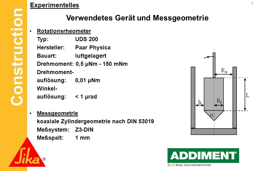 Construction 7 Dr. O. Blask, Sika Addiment GmbH Verwendetes Gerät und Messgeometrie Experimentelles Rotationsrheometer Typ:UDS 200 Hersteller:Paar Phy