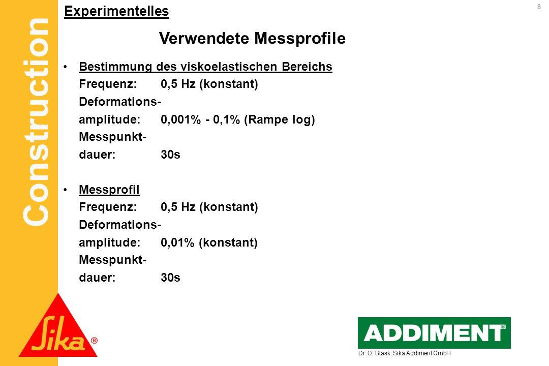 Construction 8 Dr. O. Blask, Sika Addiment GmbH Verwendete Messprofile Experimentelles Bestimmung des viskoelastischen Bereichs Frequenz: 0,5 Hz (kons
