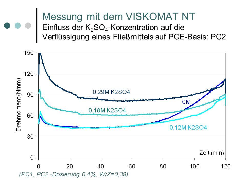 Messung mit dem VISKOMAT NT Einfluss der K 2 SO 4 -Konzentration auf die Verflüssigung eines Fließmittels auf PCE-Basis: PC2 (PC1, PC2 -Dosierung 0,4%, W/Z=0,39)