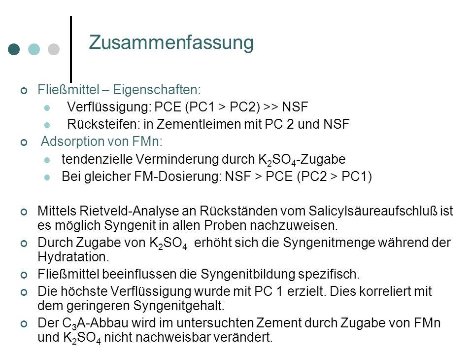 Zusammenfassung Fließmittel – Eigenschaften: Verflüssigung: PCE (PC1 > PC2) >> NSF Rücksteifen: in Zementleimen mit PC 2 und NSF Adsorption von FMn: tendenzielle Verminderung durch K 2 SO 4 -Zugabe Bei gleicher FM-Dosierung: NSF > PCE (PC2 > PC1) Mittels Rietveld-Analyse an Rückständen vom Salicylsäureaufschluß ist es möglich Syngenit in allen Proben nachzuweisen.