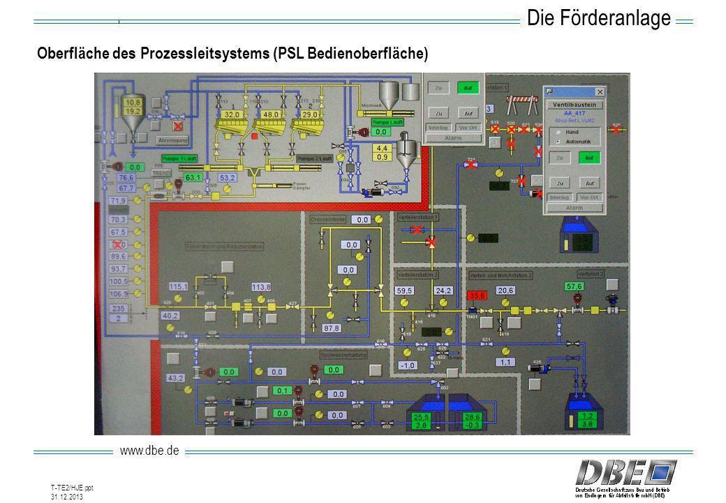 www.dbe.de 31.12.2013 T-TE2/HJE.ppt Oberfläche des Prozessleitsystems (PSL Bedienoberfläche) Die Förderanlage