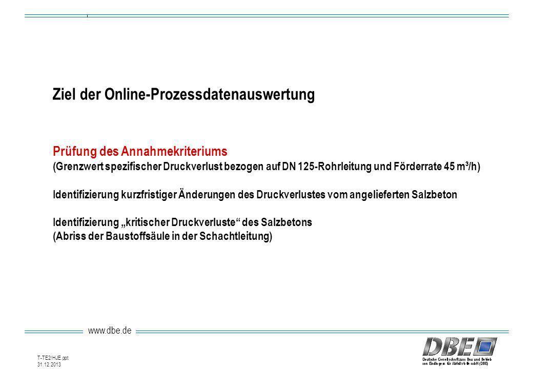 www.dbe.de 31.12.2013 T-TE2/HJE.ppt Ziel der Online-Prozessdatenauswertung Prüfung des Annahmekriteriums (Grenzwert spezifischer Druckverlust bezogen