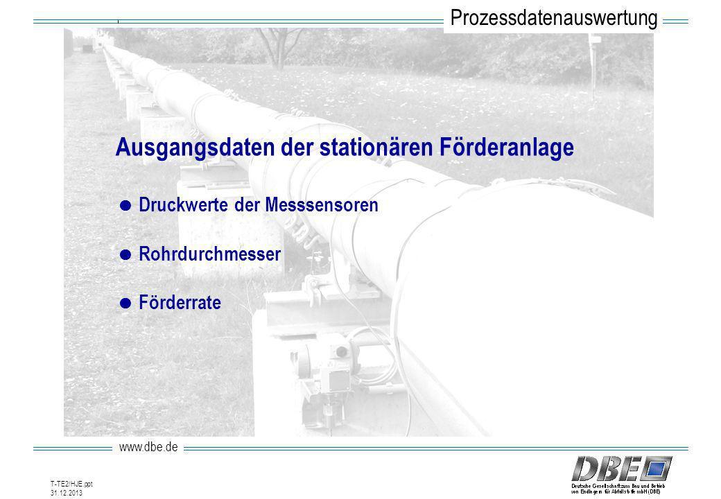 www.dbe.de 31.12.2013 T-TE2/HJE.ppt Ausgangsdaten der stationären Förderanlage Druckwerte der Messsensoren Rohrdurchmesser Förderrate Prozessdatenausw