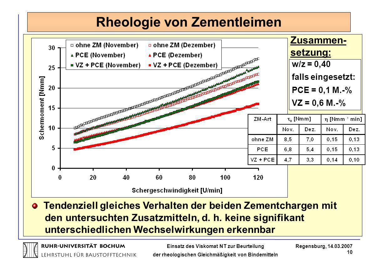 Einsatz des Viskomat NT zur Beurteilung der rheologischen Gleichmäßigkeit von Bindemitteln Regensburg, 14.03.2007 10 Rheologie von Zementleimen w/z =