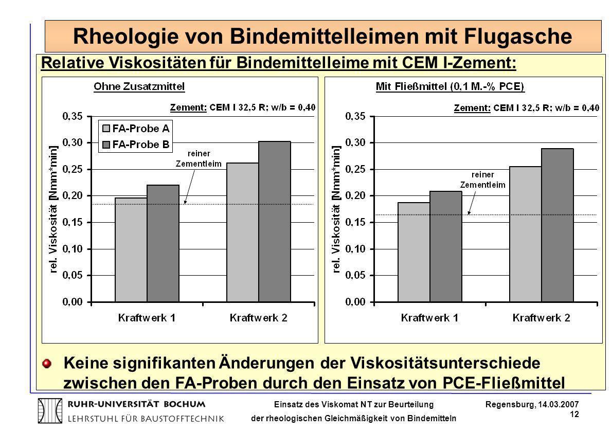 Einsatz des Viskomat NT zur Beurteilung der rheologischen Gleichmäßigkeit von Bindemitteln Regensburg, 14.03.2007 12 Relative Viskositäten für Bindemi