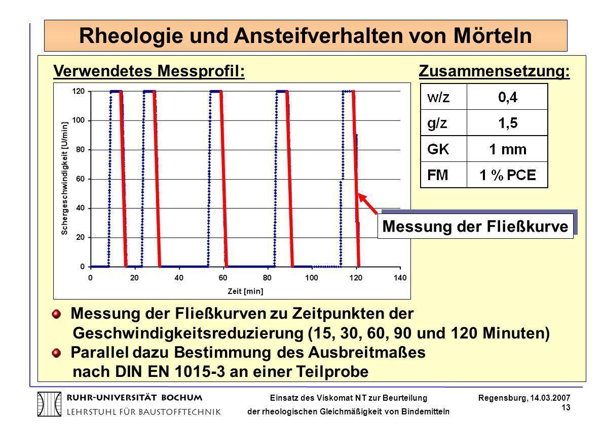 Einsatz des Viskomat NT zur Beurteilung der rheologischen Gleichmäßigkeit von Bindemitteln Regensburg, 14.03.2007 13 Rheologie und Ansteifverhalten vo