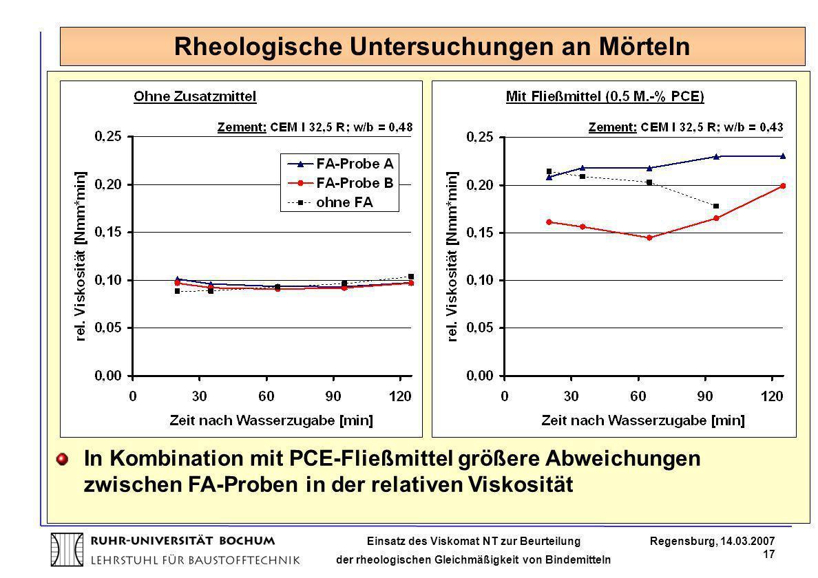 Einsatz des Viskomat NT zur Beurteilung der rheologischen Gleichmäßigkeit von Bindemitteln Regensburg, 14.03.2007 17 In Kombination mit PCE-Fließmitte