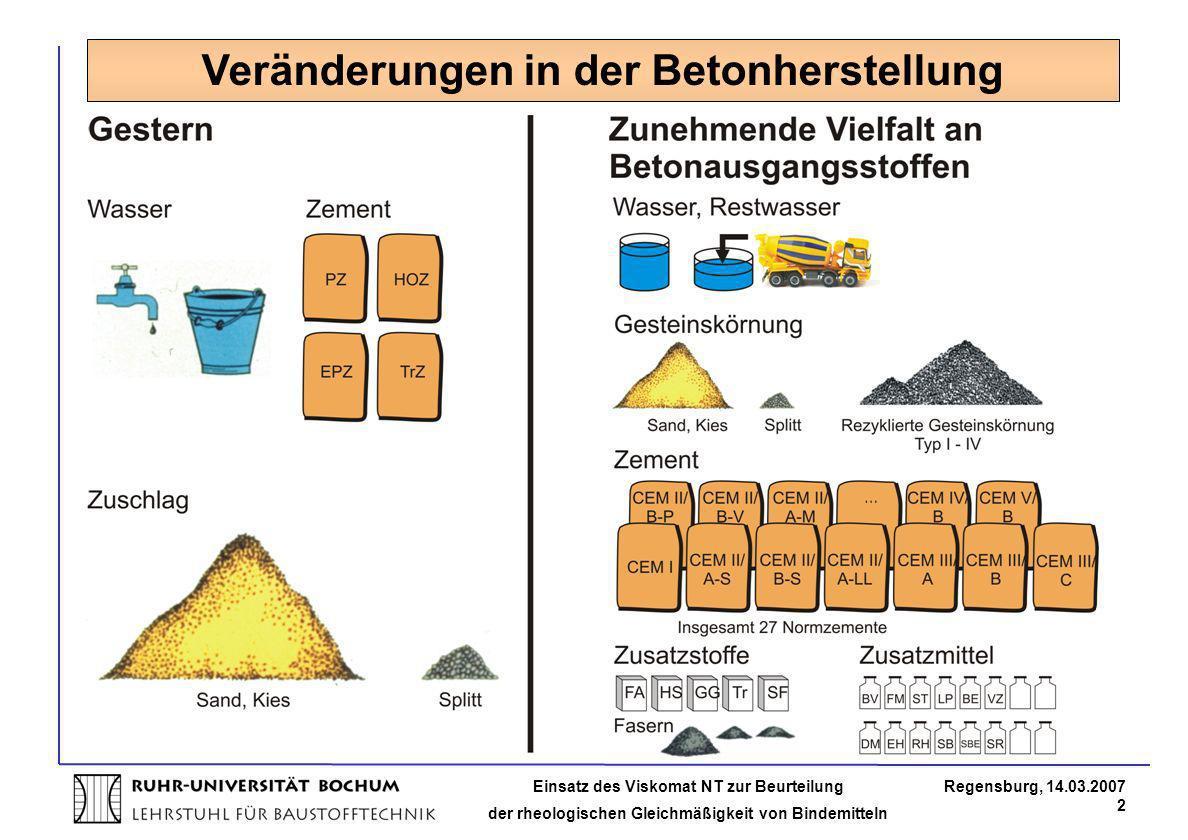 Einsatz des Viskomat NT zur Beurteilung der rheologischen Gleichmäßigkeit von Bindemitteln Regensburg, 14.03.2007 2 Veränderungen in der Betonherstell