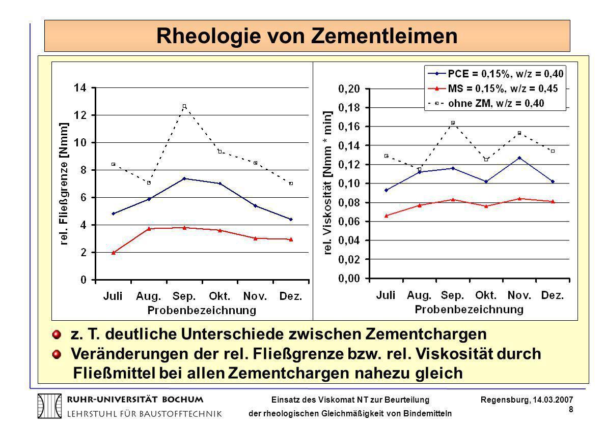 Einsatz des Viskomat NT zur Beurteilung der rheologischen Gleichmäßigkeit von Bindemitteln Regensburg, 14.03.2007 8 Rheologie von Zementleimen z. T. d