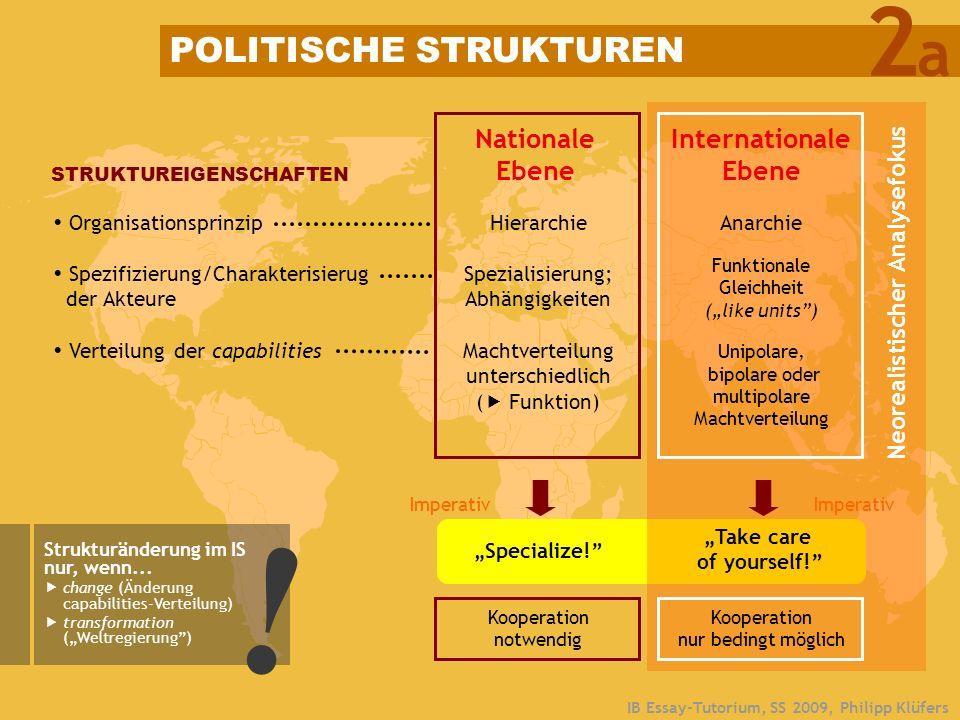 IB Essay-Tutorium, SS 2009, Philipp Klüfers POLITISCHE STRUKTUREN Organisationsprinzip Spezifizierung/Charakterisierug der Akteure Verteilung der capa