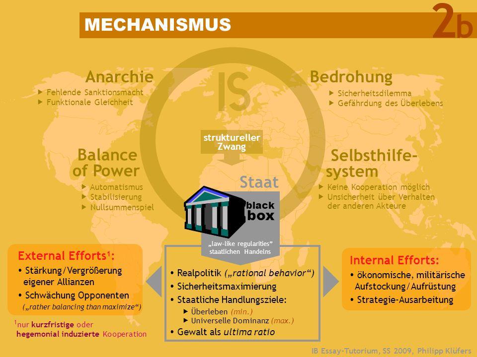 IB Essay-Tutorium, SS 2009, Philipp Klüfers MECHANISMUS Realpolitik (rational behavior) Sicherheitsmaximierung Staatliche Handlungsziele: Überleben (m