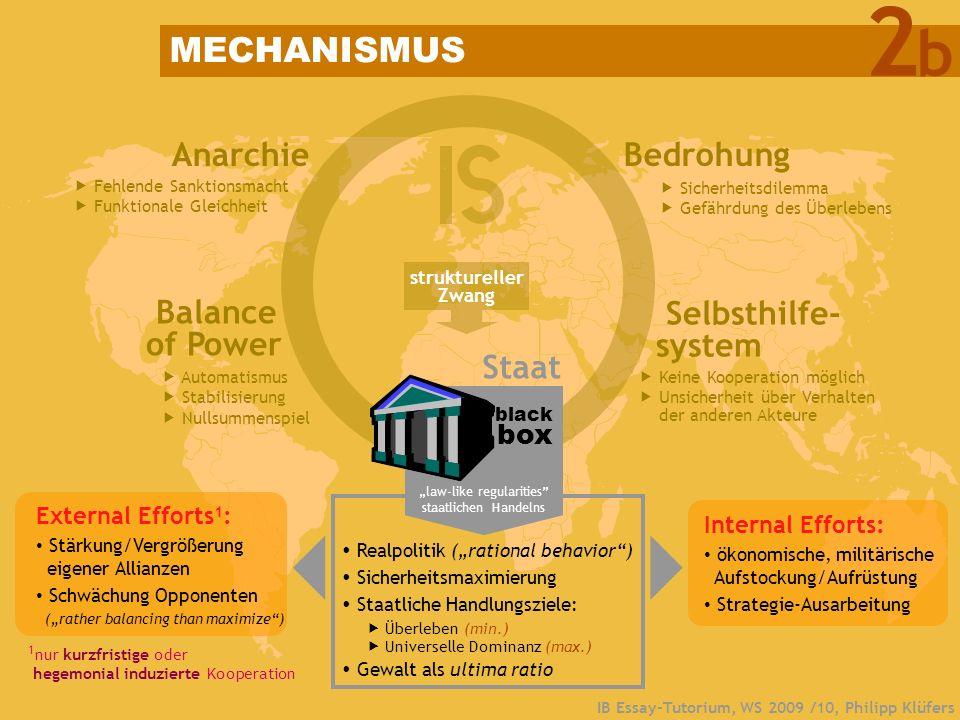 IB Essay-Tutorium, WS 2009 /10, Philipp Klüfers MECHANISMUS Realpolitik (rational behavior) Sicherheitsmaximierung Staatliche Handlungsziele: Überlebe