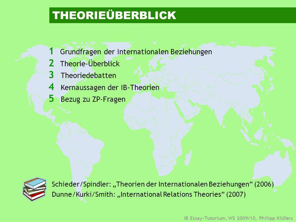 IB Essay-Tutorium, WS 2009/10, Philipp Klüfers 1 Grundfragen der Internationalen Beziehungen 2 Theorie-Überblick 3 Theoriedebatten 4 Kernaussagen der
