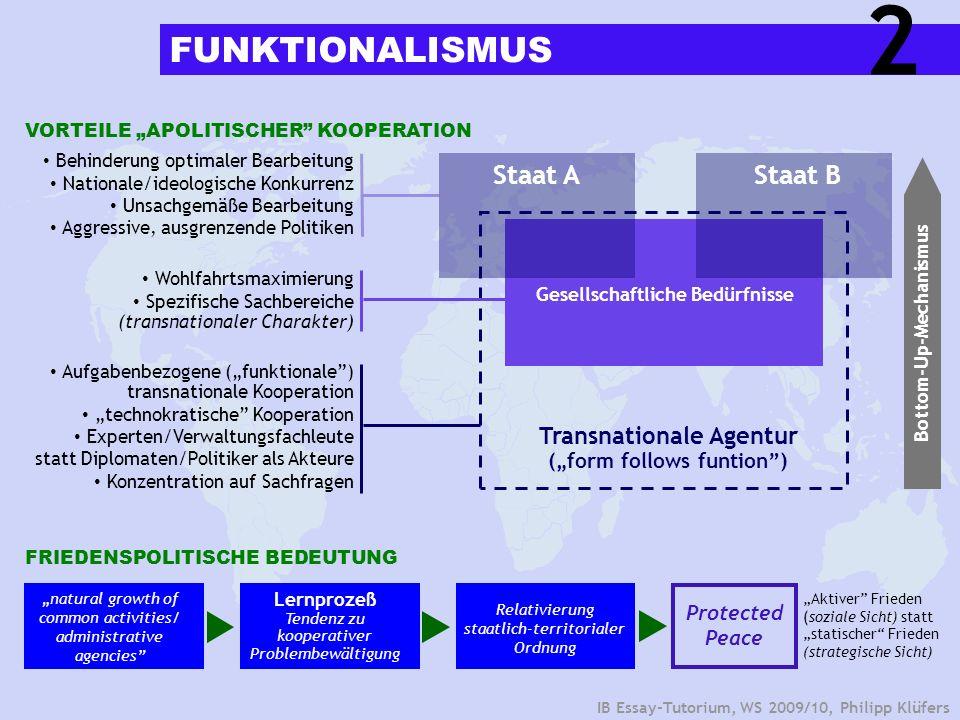 IB Essay-Tutorium, WS 2009/10, Philipp Klüfers Gesellschaftliche Bedürfnisse Staat AStaat B Wohlfahrtsmaximierung Spezifische Sachbereiche (transnatio