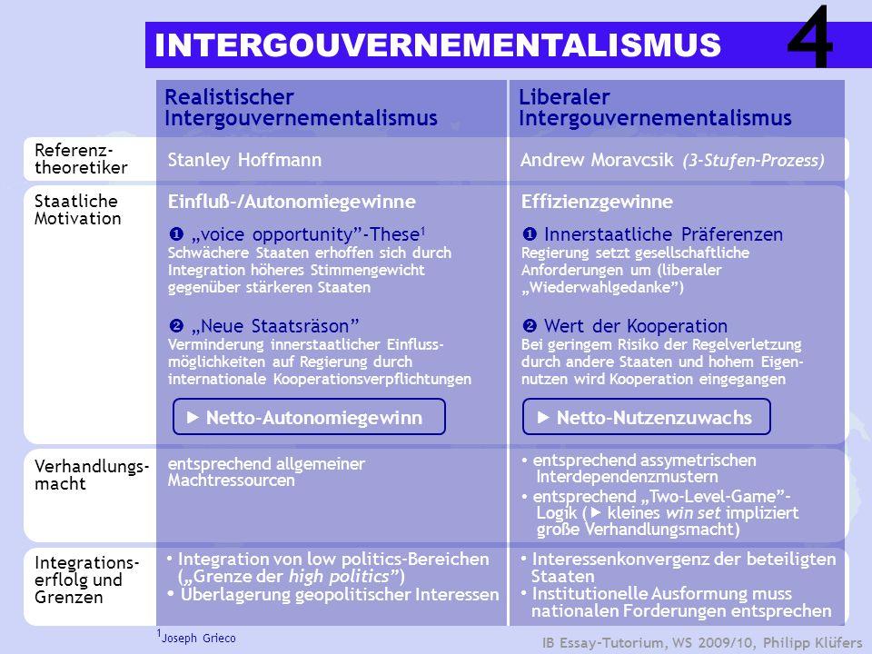 IB Essay-Tutorium, WS 2009/10, Philipp Klüfers Liberaler Intergouvernementalismus Realistischer Intergouvernementalismus EffizienzgewinneEinfluß-/Auto