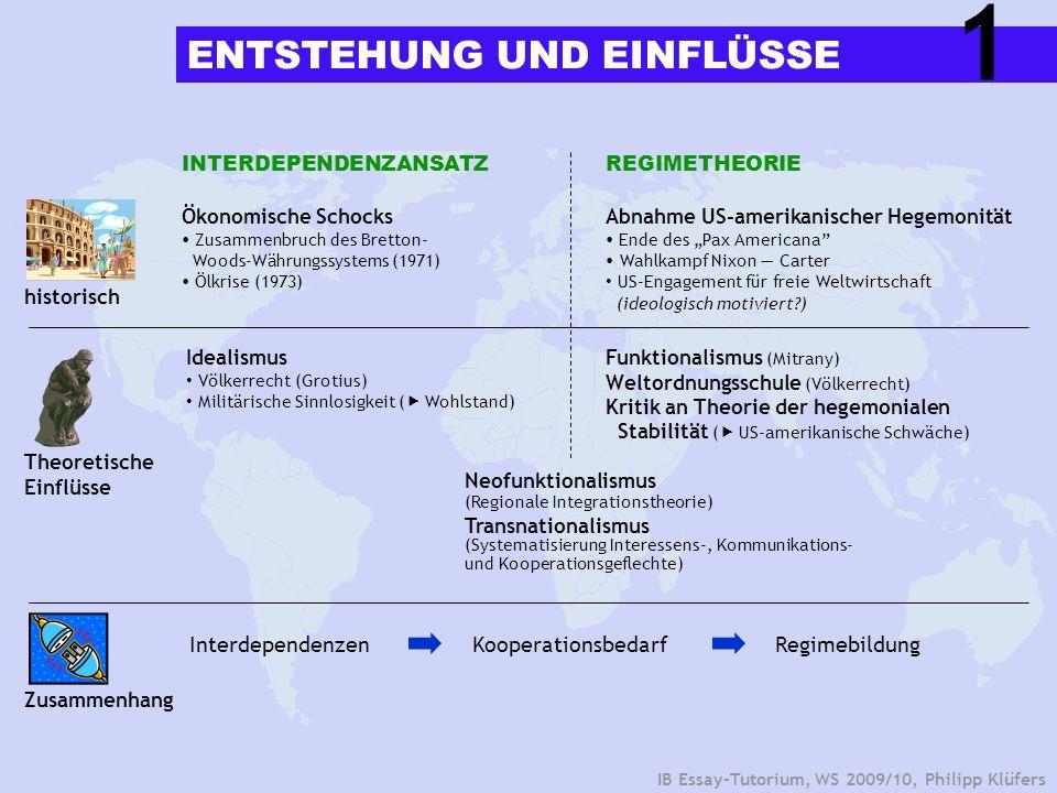 IB Essay-Tutorium, WS 2009/10, Philipp Klüfers ENTSTEHUNG UND EINFLÜSSE INTERDEPENDENZANSATZREGIMETHEORIE Interdependenzen historisch Ökonomische Scho