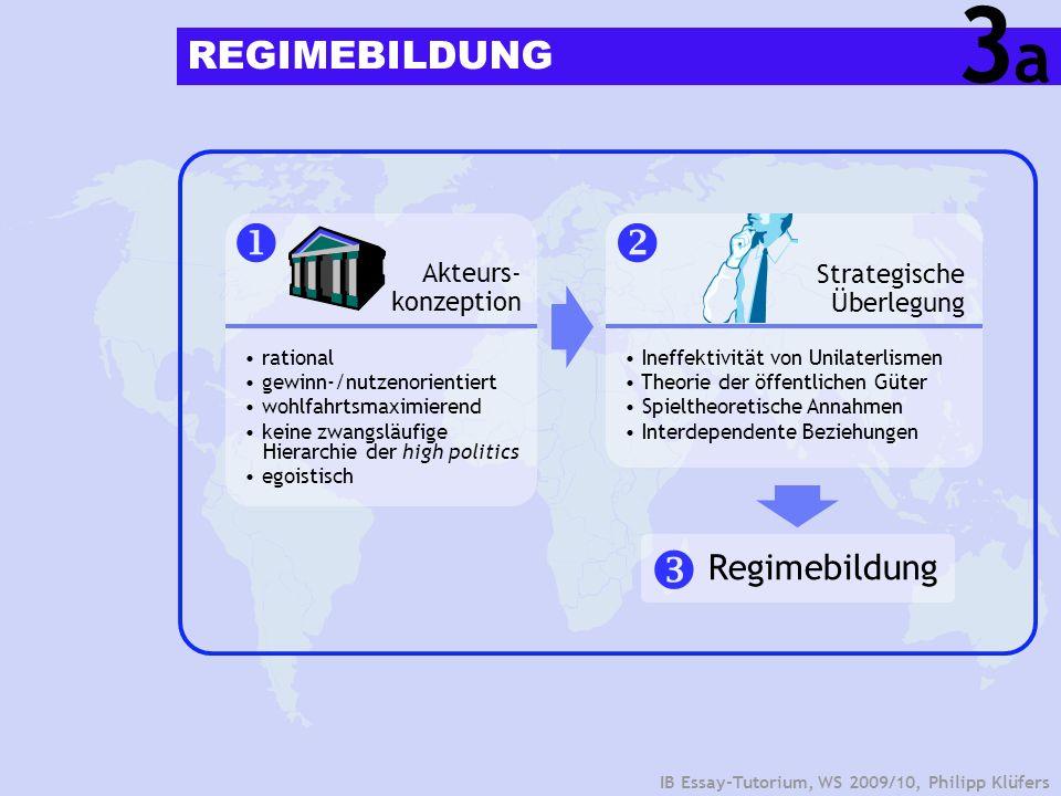 IB Essay-Tutorium, WS 2009/10, Philipp Klüfers REGIMEBILDUNG 3 a Akteurs- konzeption rational gewinn-/nutzenorientiert wohlfahrtsmaximierend keine zwa
