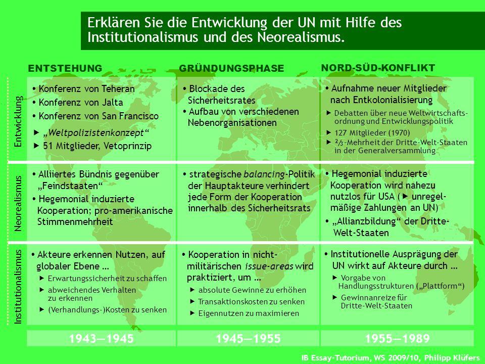 IB Essay-Tutorium, WS 2009/10, Philipp Klüfers Erklären Sie die Entwicklung der UN mit Hilfe des Institutionalismus und des Neorealismus. ENTSTEHUNG E