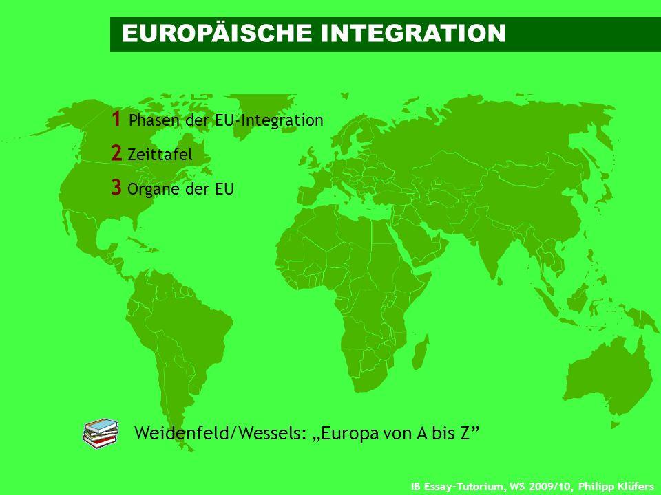 IB Essay-Tutorium, WS 2009/10, Philipp Klüfers 1 Phasen der EU-Integration 2 Zeittafel 3 Organe der EU Weidenfeld/Wessels: Europa von A bis Z EUROPÄIS