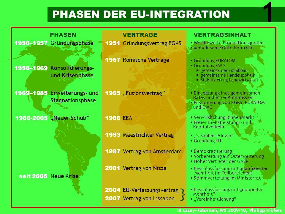 IB Essay-Tutorium, WS 2009/10, Philipp Klüfers Gründungsphase Konsolidierungs- und Krisenphase Erweiterungs- und Stagnationsphase Neuer Schub Neue Kri