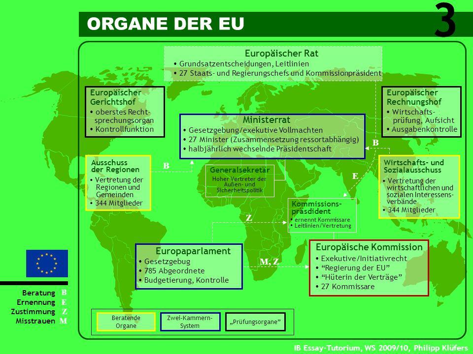 IB Essay-Tutorium, WS 2009/10, Philipp Klüfers Europäischer Rat Grundsatzentscheidungen, Leitlinien 27 Staats- und Regierungschefs und Kommissionpräsi