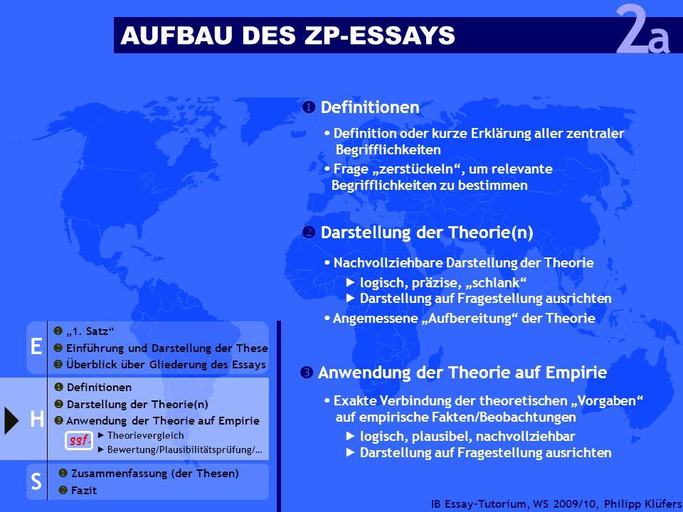 IB Essay-Tutorium, WS 2009/10, Philipp Klüfers AUFBAU DES ZP-ESSAYS a 2 Definitionen Darstellung der Theorie(n) Anwendung der Theorie auf Empirie Theo