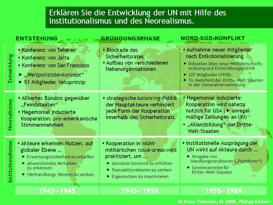 IB Essay-Tutorium, SS 2009, Philipp Klüfers Erklären Sie die Entwicklung der UN mit Hilfe des Institutionalismus und des Neorealismus.