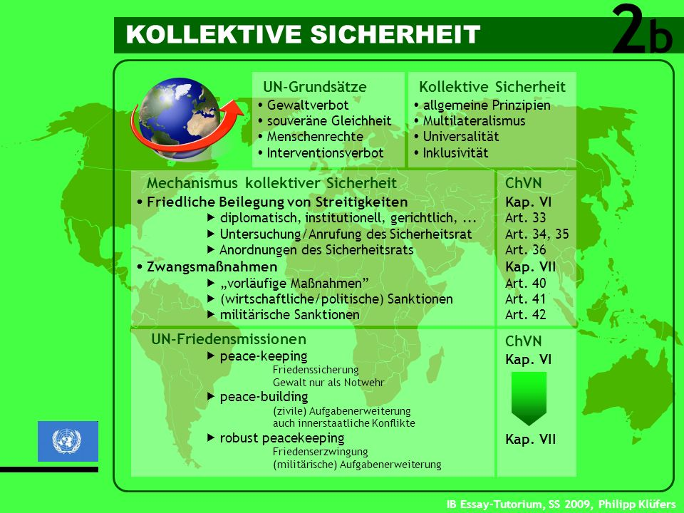 IB Essay-Tutorium, SS 2009, Philipp Klüfers UN-Grundsätze Gewaltverbot souveräne Gleichheit Menschenrechte Interventionsverbot Friedliche Beilegung vo