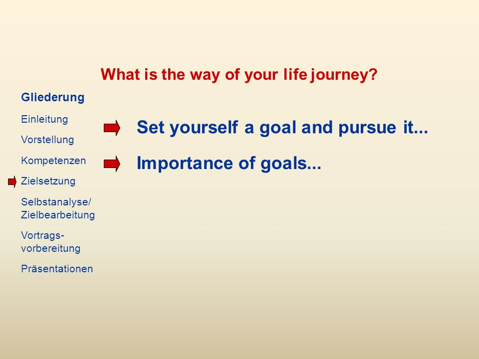 What is the way of your life journey.