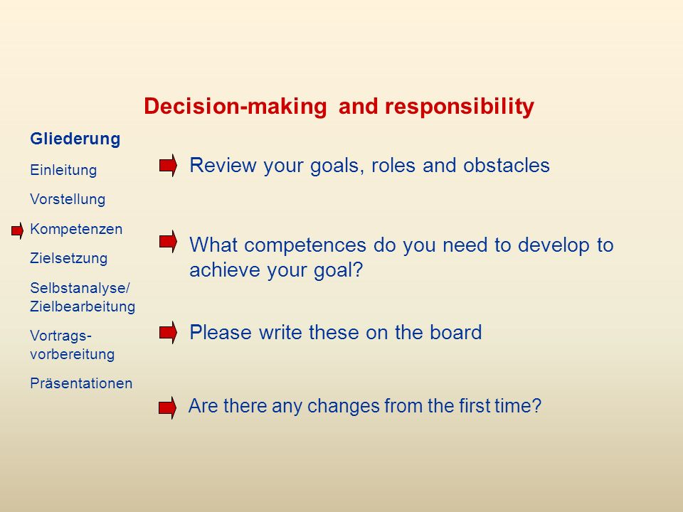 Decision-making and responsibility Review your goals, roles and obstacles What competences do you need to develop to achieve your goal.