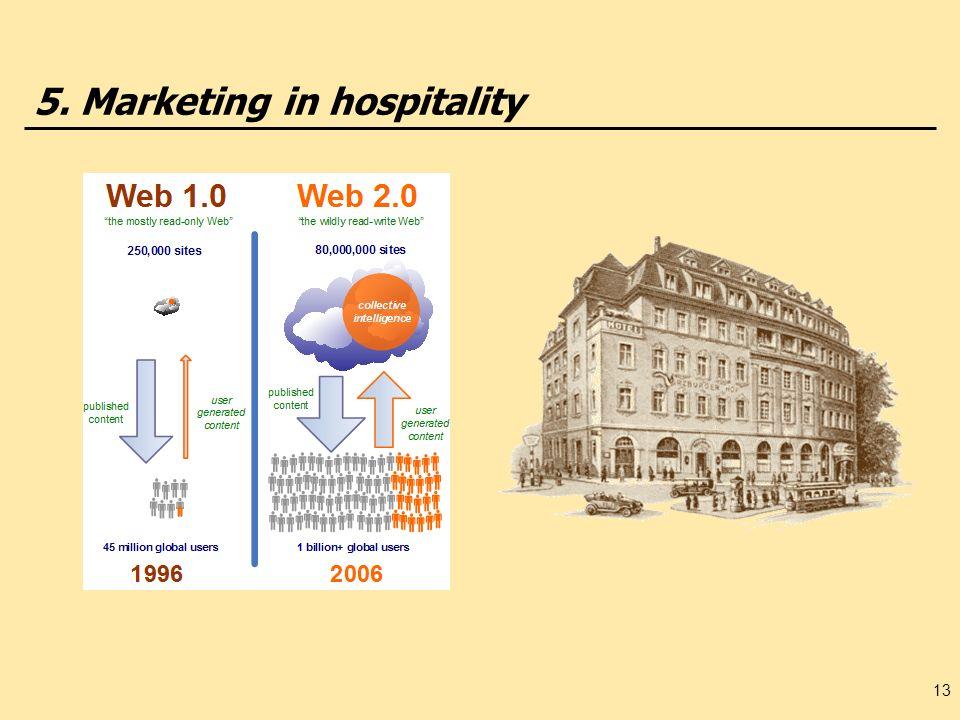 5. Marketing in hospitality 13