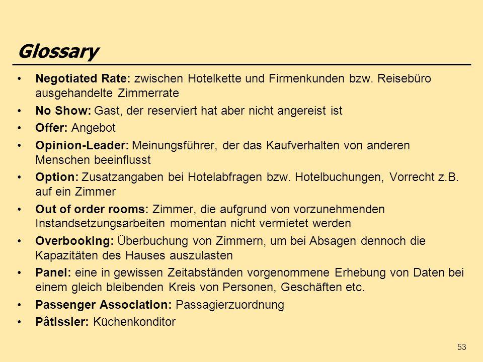 53 Glossary Negotiated Rate: zwischen Hotelkette und Firmenkunden bzw. Reisebüro ausgehandelte Zimmerrate No Show: Gast, der reserviert hat aber nicht