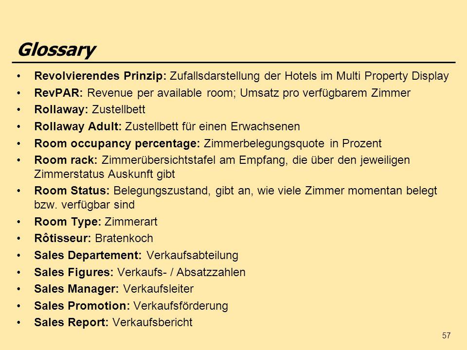 57 Revolvierendes Prinzip: Zufallsdarstellung der Hotels im Multi Property Display RevPAR: Revenue per available room; Umsatz pro verfügbarem Zimmer R
