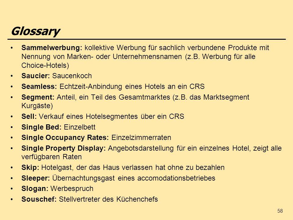 58 Glossary Sammelwerbung: kollektive Werbung für sachlich verbundene Produkte mit Nennung von Marken- oder Unternehmensnamen (z.B. Werbung für alle C