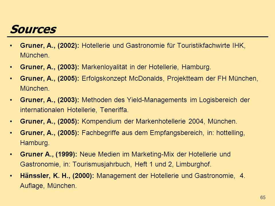 65 Sources Gruner, A., (2002): Hotellerie und Gastronomie für Touristikfachwirte IHK, München. Gruner, A., (2003): Markenloyalität in der Hotellerie,