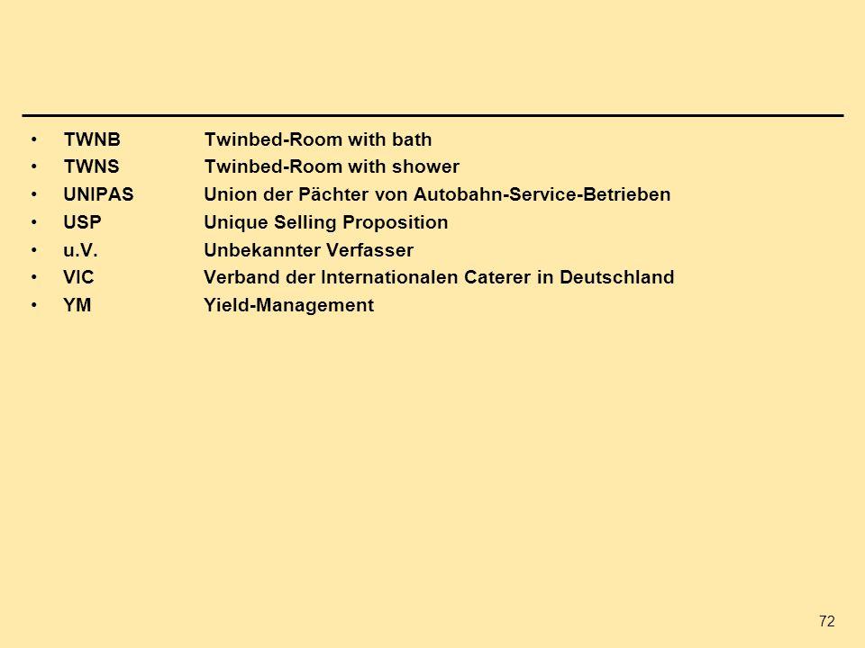 72 TWNBTwinbed-Room with bath TWNSTwinbed-Room with shower UNIPASUnion der Pächter von Autobahn-Service-Betrieben USPUnique Selling Proposition u.V.Un