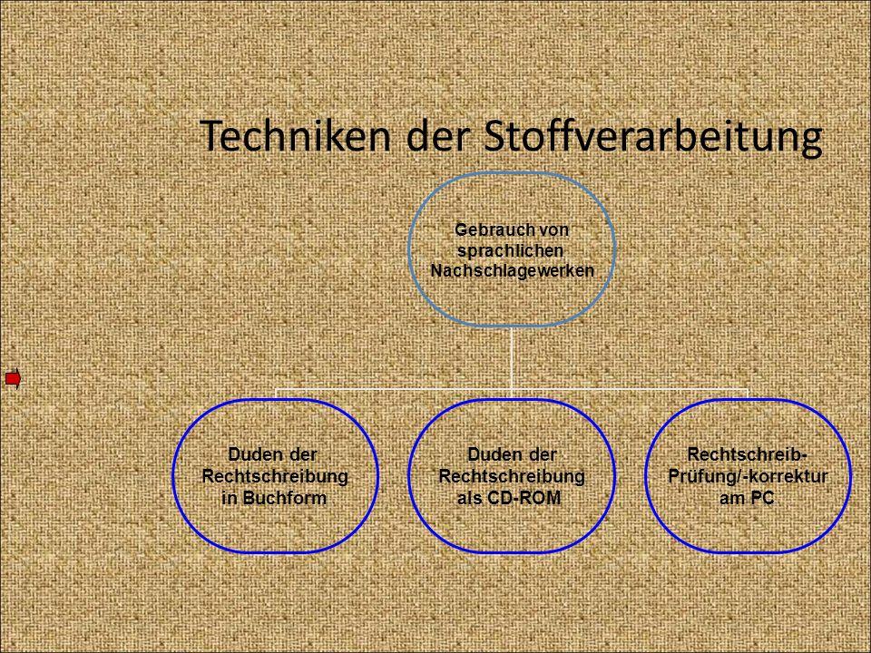 Techniken der Stoffverarbeitung Gebrauch von sprachlichen Nachschlagewerken Duden der Rechtschreibung in Buchform Duden der Rechtschreibung als CD-ROM