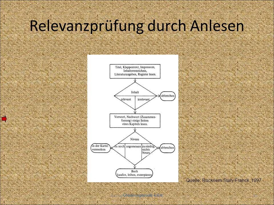 Relevanzprüfung durch Anlesen Quelle : Rückriem/Stary/Franck, 1997 Gliederungspunkt 4.4.4 15Bachelor Seminar SoSe 2008