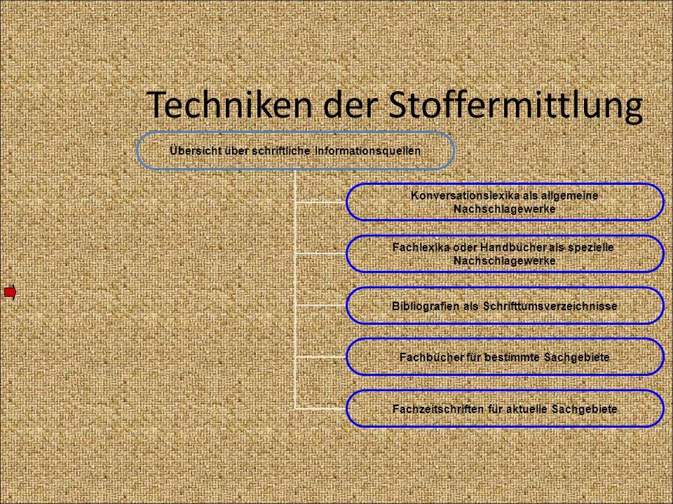 Techniken der Stoffverarbeitung Textmarkieren, Durchdenken und Analysieren des Gelesenen konzentriertes Lesen und Textmarkieren Durchdenken des Gelesenen (Rückschau) Ansätze zur systematischen Sachtextanalyse