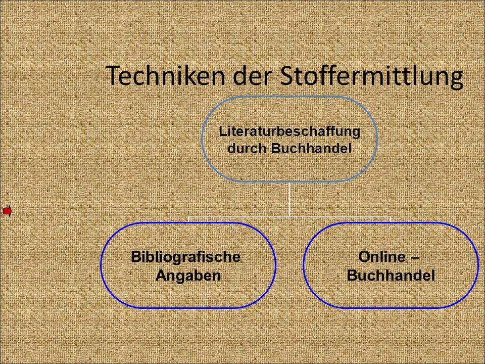 Techniken der Stoffermittlung Literaturbeschaffung durch Buchhandel Bibliografische Angaben Online – Buchhandel