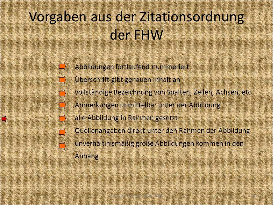 Vorgaben aus der Zitationsordnung der FHW Abbildungen fortlaufend nummeriert Überschrift gibt genauen Inhalt an vollständige Bezeichnung von Spalten,