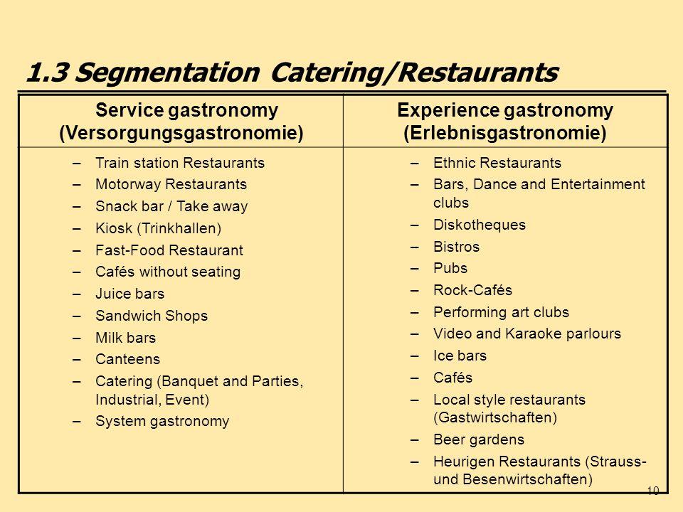 10 1.3 Segmentation Catering/Restaurants Service gastronomy (Versorgungsgastronomie) Experience gastronomy (Erlebnisgastronomie) –Train station Restau