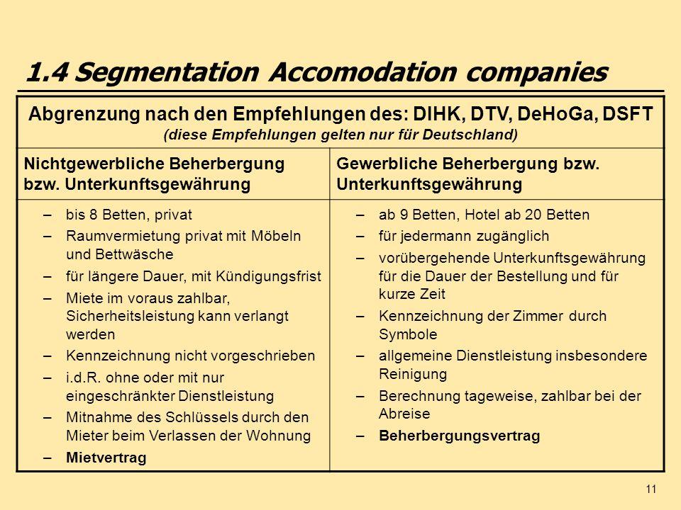 11 1.4 Segmentation Accomodation companies Abgrenzung nach den Empfehlungen des: DIHK, DTV, DeHoGa, DSFT (diese Empfehlungen gelten nur für Deutschland) Nichtgewerbliche Beherbergung bzw.