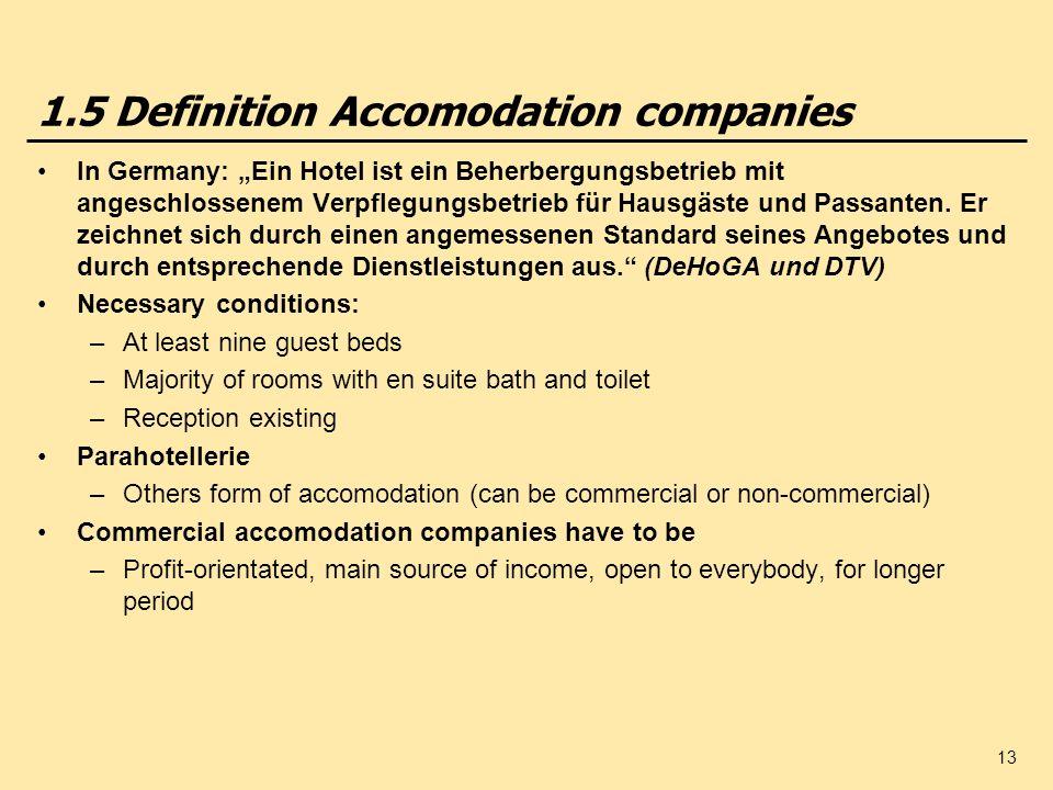 13 1.5 Definition Accomodation companies In Germany: Ein Hotel ist ein Beherbergungsbetrieb mit angeschlossenem Verpflegungsbetrieb für Hausgäste und Passanten.