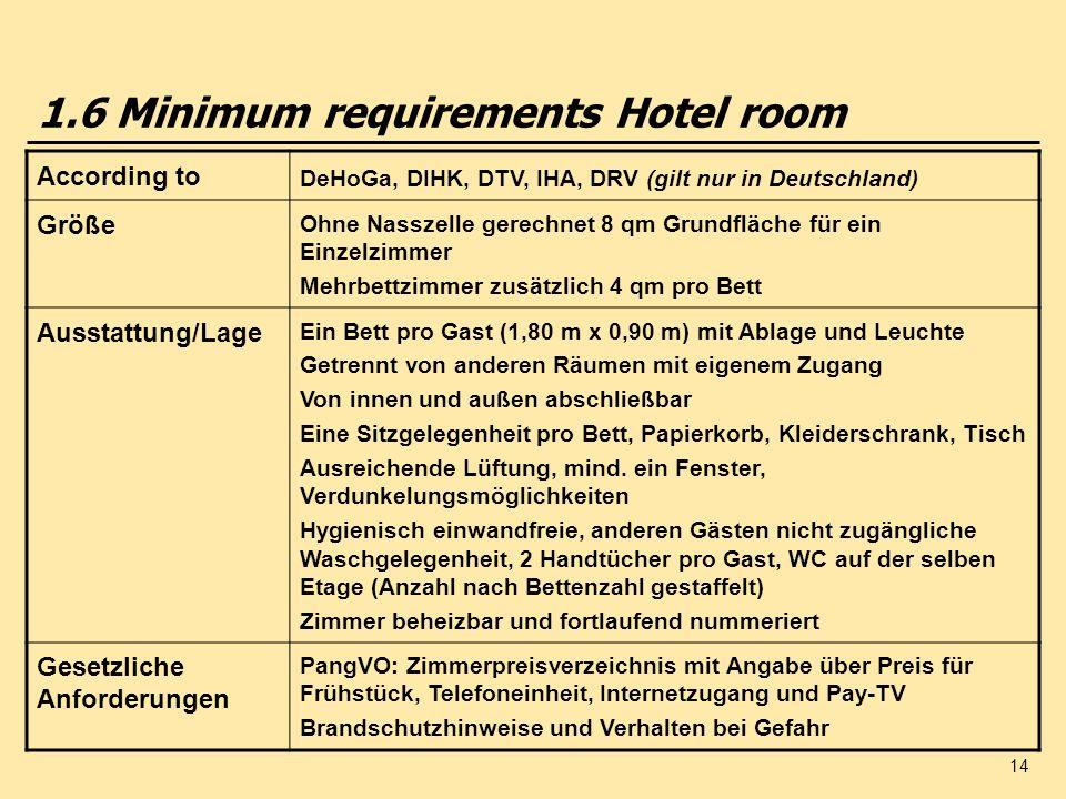14 1.6 Minimum requirements Hotel room According to DeHoGa, DIHK, DTV, IHA, DRV (gilt nur in Deutschland) Größe Ohne Nasszelle gerechnet 8 qm Grundflä